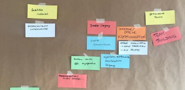 Workshop – Vielfalt der Kommunikations-bedürfnisse und – stile analysieren und wertschätzen